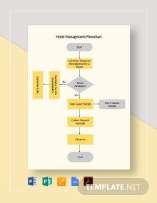 Hotel Management Flowchart Template