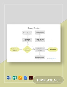 Sample Company Flowchart Template