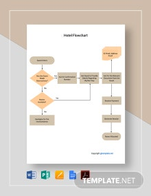 Free Sample Hotel Flowchart Template