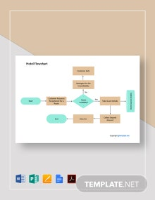 Free Simple Hotel Flowchart Template