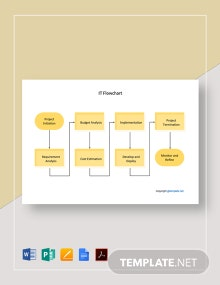 Free Simple IT Flowchart Template