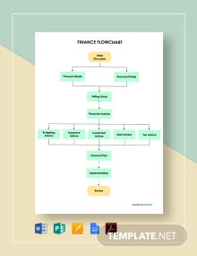 Free Sample Finance Flowchart Template