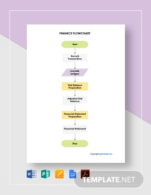Free Simple Finance Flowchart Template