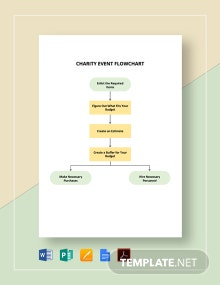 Charity Event Flowchart Template