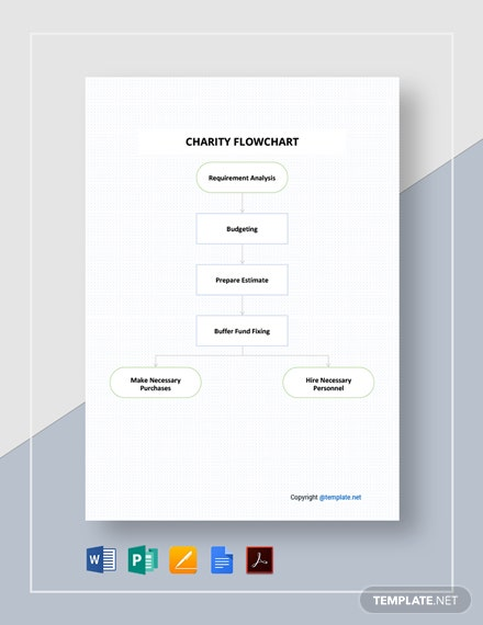 Free Sample Charity Flowchart Template