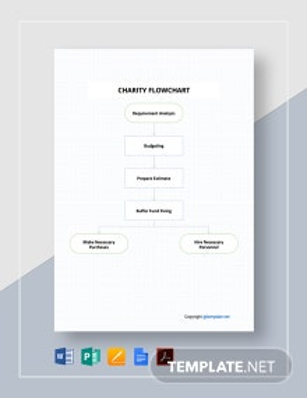 Free Sample Charity Flowchart Template