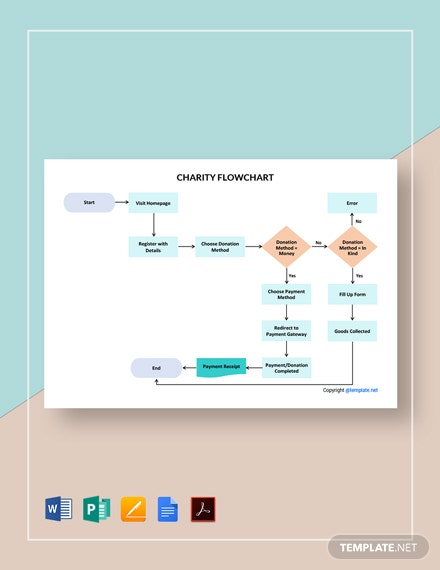 Simple Charity Flowchart