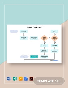 Free Simple Charity Flowchart Template