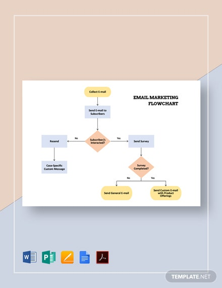 Email Marketing Flowchart Template