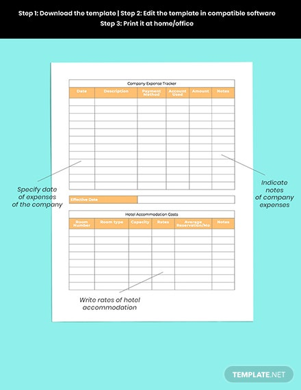 Hotel Budget Planner Snippet
