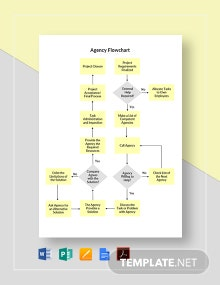 Agency Flowchart Template