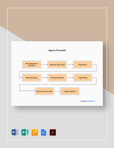 Simple Agency Flowchart