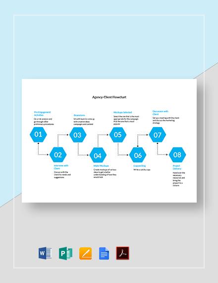 Agency-Client Flowchart Template