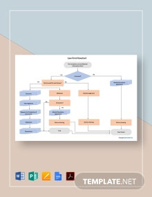 Sample Law Firm Flowchart Template
