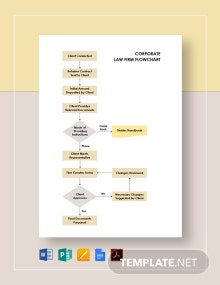 Corporate Law Firm Flowchart Template