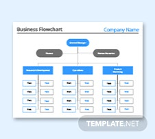 Business Flowchart Template
