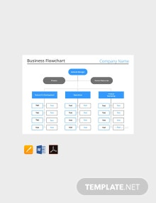 Free Business Flow chart Template