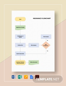 Insurance Flowchart Template
