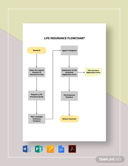 Life Insurance Flowchart Template