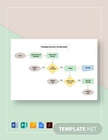 Pharma Billing Flowchart Template