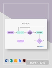Free Editable Sports Flowchart Template