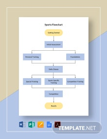 Sports Flowchart Template