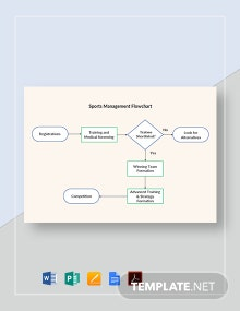 Sports Management Flowchart Template