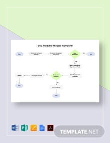 Call Handling Process Flowchart Template