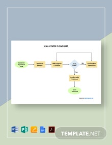 Free Sample Call Center Flowchart Template