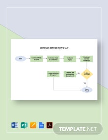 Customer Service Flowchart Template
