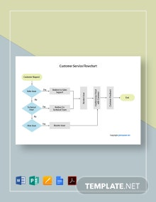 Sample Customer Service Flowchart Template