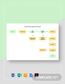 Customer Service Department Flowchart Template