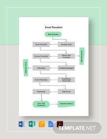 Event Flowchart Template
