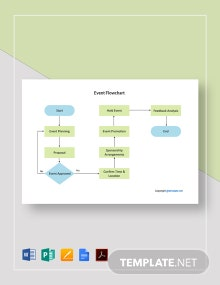 Free Simple Event Flowchart Template
