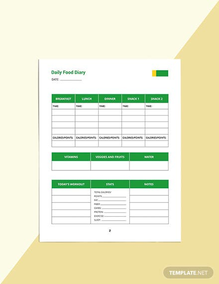 Daily Food Planner Template Editable