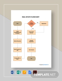 Free Sample Real Estate Flowchart Template