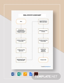 Free Simple Real Estate Flowchart Template
