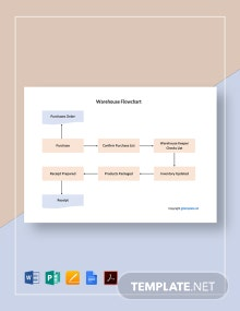 Free Simple Warehouse Flowchart Template
