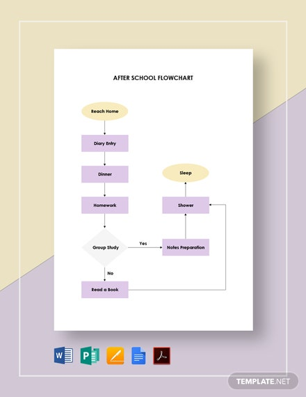 After School Flowchart Template