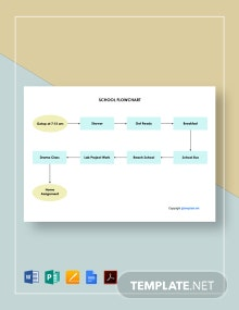 Free Sample School Flowchart Template