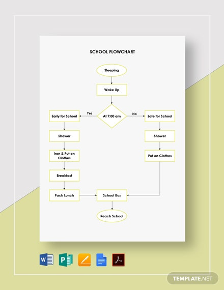 School Flowchart Template