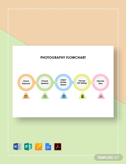 Photography Flowchart Template