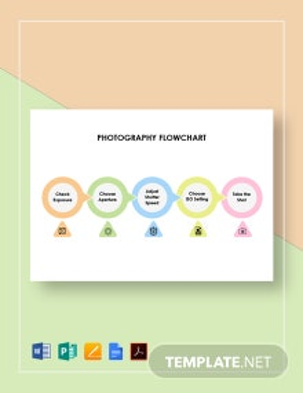 Photography Flowchart Template