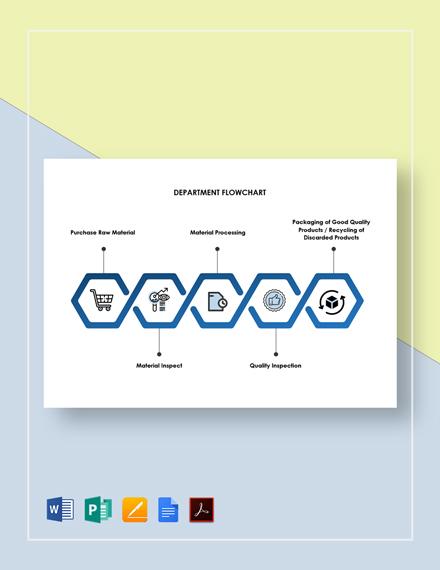 Department Flowchart Template