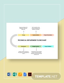 Technical Department Flowchart Template