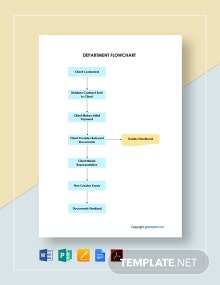 Sample Department Flowchart Template
