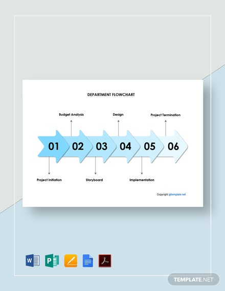 Free Simple Department Flowchart Template