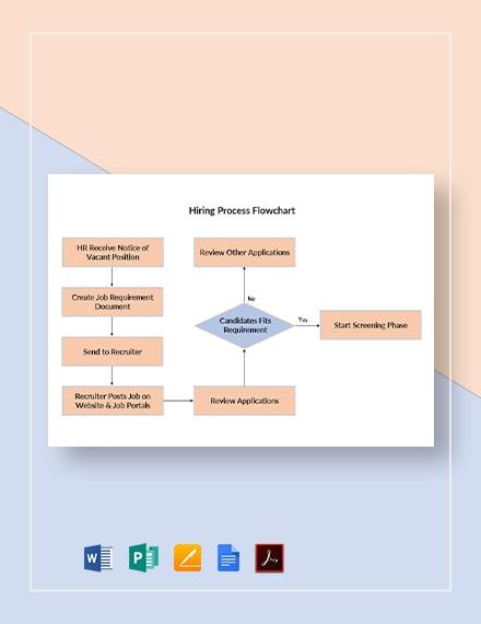 Hiring Process Flowchart Template