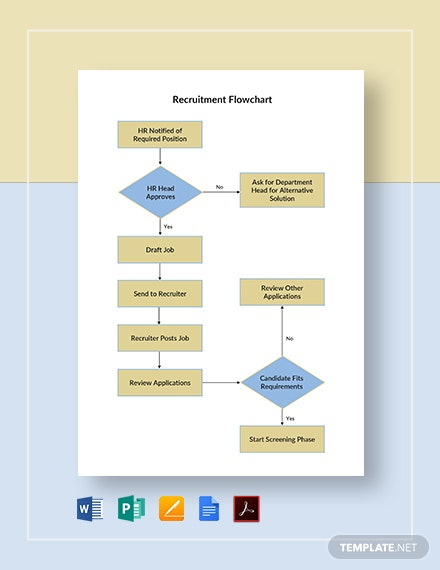 Recruitment Flowchart Template