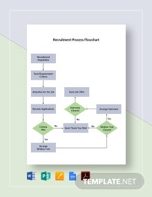 Recruitment Process Flowchart Template